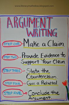 Literacy & Math Ideas: Argument Writing