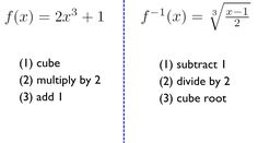 49 best radical functions images on pinterest inverse functions composition of functions and their inverses algebra 2 fandeluxe Choice Image