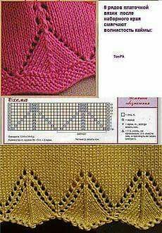 Discover thousands of images about Free Knitting Patterns - Lace Knit Stitch Pattern Knitting Stiches, Knitting Charts, Lace Knitting, Knitting Patterns, Knit Crochet, Knit Stitches, Knitted Baby, Lace Patterns, Crochet Edgings