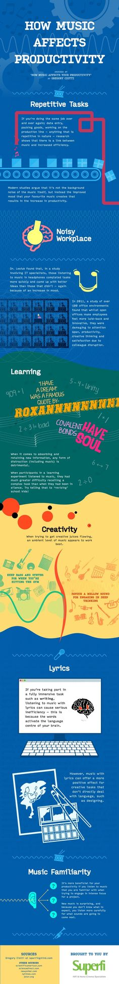 Career Management - How Your Music Choices Affect Your Productivity [Infographic] : MarketingProfs Article