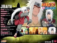 naruto characters | Picture 16 of 20 from Naruto Characters Info