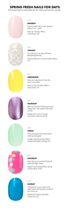 Seven super-fresh nail art ideas to see you through spring <3