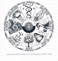 witch symbols - Cerca con Google