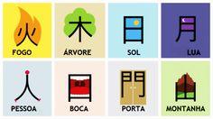 Como aprender japonês