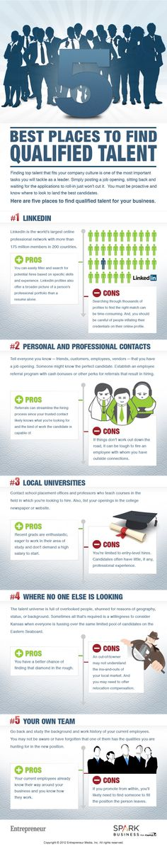 Best Places to Find Qualified Talent #infographic