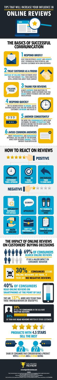 Tips That Will Increase Your Influence In Online Reviews #Infographic #Business…