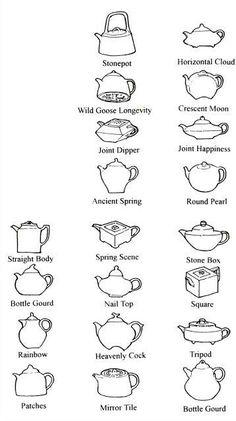 Teapot shapes