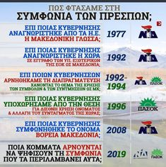 Periodic Table, Greece, Humor, How To Make, Greece Country, Periodic Table Chart, Periotic Table, Humour, Funny Photos