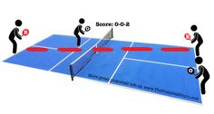 Pickleball lessons from the Pickleball Guru. Learn how to play pickleball from Prem Carnot, the Pickleball Guru. Get expert pickleball lessons and coaching to improve your game.