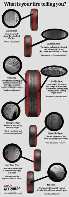 auto repair Tire tread wear comes in many forms. The wear pattern on your tires may be normal or it could be the result of an underlying issue. For example, you may be over-inflating your tires or your tire pr E90 Bmw, Megane Rs, Car Facts, Car Care Tips, Tire Tread, Xmax, Limousine, Buggy, Diy Car