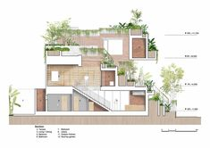World Architecture Community News - VTN Architects' new cascading family house creates large green gardens in a narrow site of Vietnam Architecture Graphics, Architecture Design, Sections Architecture, Landscape Architecture, Interior Design Presentation, Water House, Architecture Visualization, Architectural Section, House Drawing