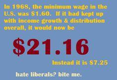 Minimum wage.....