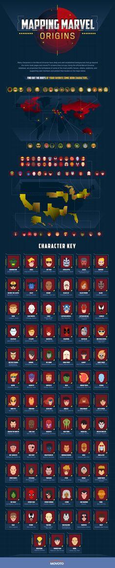 En qué país vive tu personaje de Marvel favorito