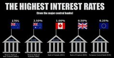 #ForexTrading An overview of  the major Central Bank monetary policy New York, USA – The major Central Bank monetary policy as discussed in previous articles will continue to be a dominant fundamental FX theme and play a major role in driving prices in the currency market.  The Fed in December is going to weigh in on the debate of whether or not they are going t...