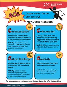 Generation Code's 4 SUPER skills for Century Learning -- communication, collaboration, critical thinking, and creativity. 21st Century Learning, Stem Steam, Free Infographic, Critical Thinking, Collaboration, Free Printables, Communication, Maker Space, Classroom