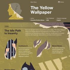 The Yellow Wallpaper infographic thumbnail