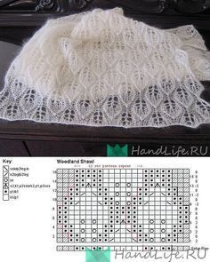 Shawl Patterns 382946774565636994 - Crochet patterns free sweater cardigans granny squares Trendy ideas Source by marylnetaulier Knitting Blogs, Lace Knitting, Knitting Stitches, Knitting Patterns Free, Knitting Projects, Crochet Patterns, Knitted Shawls, Crochet Shawl, Knit Crochet