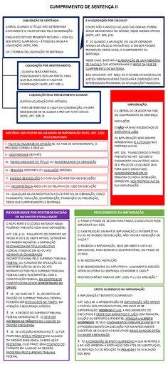 27 - Cumprimento de Sentença II Novo Cpc, Leis, Periodic Table, Law School, Sociology, Mental Map, Classroom, Periodic Table Chart, Periotic Table