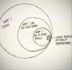 The biggest circle should be bigger but it's good