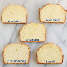 Five pounds cake baked with different fats