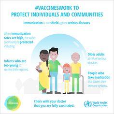 2017 World Immunization Week infographic: #VaccinesWork