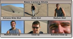 Camera shots, angles and movements: Filmmaking Guide Types Of Camera Angles, Camera Shots And Angles, Kinds Of Camera, Types Of Cameras, Storyboard, Medium Close Up, Color In Film, Film Class, Types Of Shots