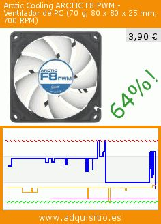 Arctic Cooling ARCTIC F8 PWM - Ventilador de PC (70 g, 80 x 80 x 25 mm, 700 RPM) (Accesorio). Baja 64.285714285714%! Precio actual 3,90 €, el precio anterior fue de 10,92 €. https://www.adquisitio.es/arctic-cooling/arctic-f8-pwm-70-g-80-x