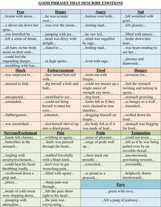 Useful Words and Phrases to Describe How You Feel! Learn different words and phrases to describe feelings and emotions in English with ESL images. English Idioms, English Phrases, Learn English Words, English Vocabulary, English Grammar, Spanish Lessons, English Lessons, Learning Spanish, Spanish Class