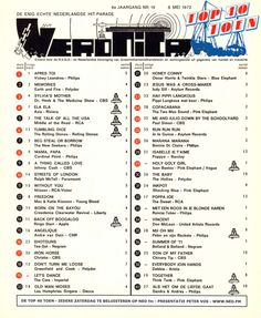 Top 40, Veronica, Charts, Household, Remedies, Retro, Vintage, Nostalgia, Graphics