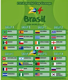 Free Download FIFA World Cup 2014 Groups | FIFA World Cup 2014 Schedule, Fixtures  Time Table Wallpapers