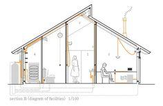 Galeria - Albergue Koyasan / Alphaville Architects - 29