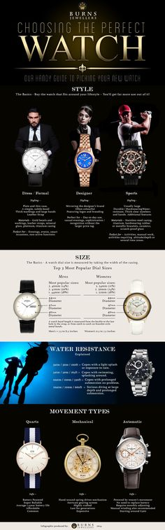 Choosing the Perfect Watch #infographic #Fashion #LifeStyle