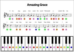 Rainbow Music gives you this, the ability to Play Simple Songs immediately and more complex songs with increased motivation and practice. Description from rainbowmusic.com.au. I searched for this on bing.com/images