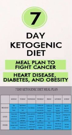 7-Day Ketogenic Diet Meal Plan To Fignt Cancer, Heart Diseases, Diabetes, Obesity and More #keto #ketogenic #diet