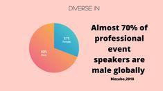 Gender, Chart, Music Genre