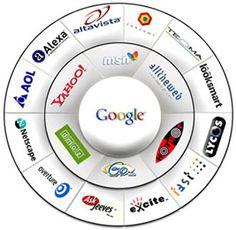 Le référencement représente la première source d'acquisition de visiteurs pour un site, puisque plus de 40% des internautes visitent un site internet pour la première fois grâce au référencement.