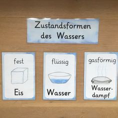 Rund ums Wasser | Learn Deutsch | Pinterest | Kindergarten, School ...