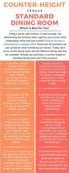 Mor Furniture Blog - Counter-Height vs. Standard Dining Room: Which Is Best for You? | Mor Furniture for Less