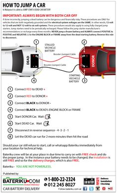 How to Jump a Car. Call or Whatsapp Bateriku if your car battery is totally dead. Our Crew will be right at your location to help. #car battery delivery #bateri kereta #shah alam #klang valley #cheap car battery #bateri kereta murah #installation at location #pasang di lokasi #free inspection delivery and installation