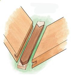 Splined miter joint drawing