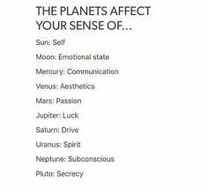 Sun: Aries Moon: Cancer Mercury: Taurus Venus: Pisces Mars: Capricorn Jupiter: Leo Saturn: Gemini Uranus: Pisces Neptune:  Aquarius Pluto: Sagittarius