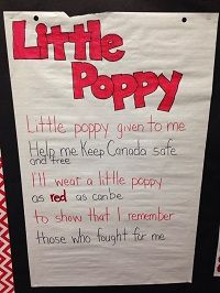 Little poem for Kindergarten students. Read more for lesson plan idea involving this poem.
