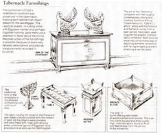 Illustration of the layout of the Tabernacle...we just
