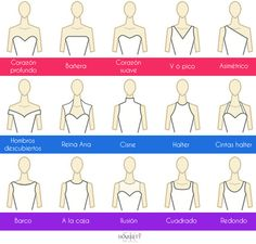 Diseño de prendas / Clases de escote