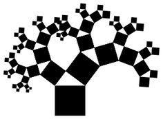 Pythagoras tree - Wolfram Alpha