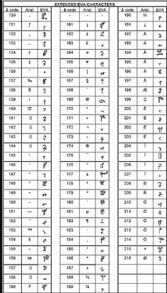 """Extended EVA caracters, useful font for medieval trasncription.Utilisé par stephen Bax pour décoder le manuscrit  dit de """"Voynich""""  (Voinych manuscript)  stephenbax.net/... A summary at: archaeologynewsne"""
