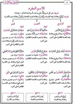 - Names Types. Arabic Poetry, Arabic Words, Arabic Quotes, Write Arabic, Learn Arabic Alphabet, Learn Arabic Online, Arabic Language, Turkish Language, Arabic Lessons