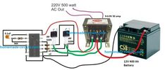 In this post we will comprehensively discuss how to build a 500 watt inverter circuit with an integrated automatic battery charger stage. Further in the article we will also learn […] Battery Charger Circuit, Automatic Battery Charger, Electronic Circuit Projects, Electronic Engineering, Triangle Wave, Power Supply Circuit, Electrical Wiring Diagram, Energy Projects, Voltage Regulator