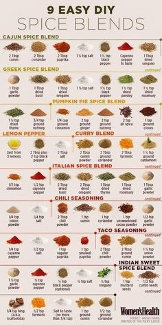 diy spice blends (cajun, greek, pumpkin pie, lemon pepper, curry, italian, chili & taco seasoning, & indian)