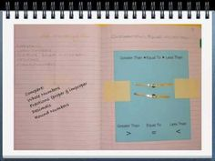 Interactive Math Journals Examples
